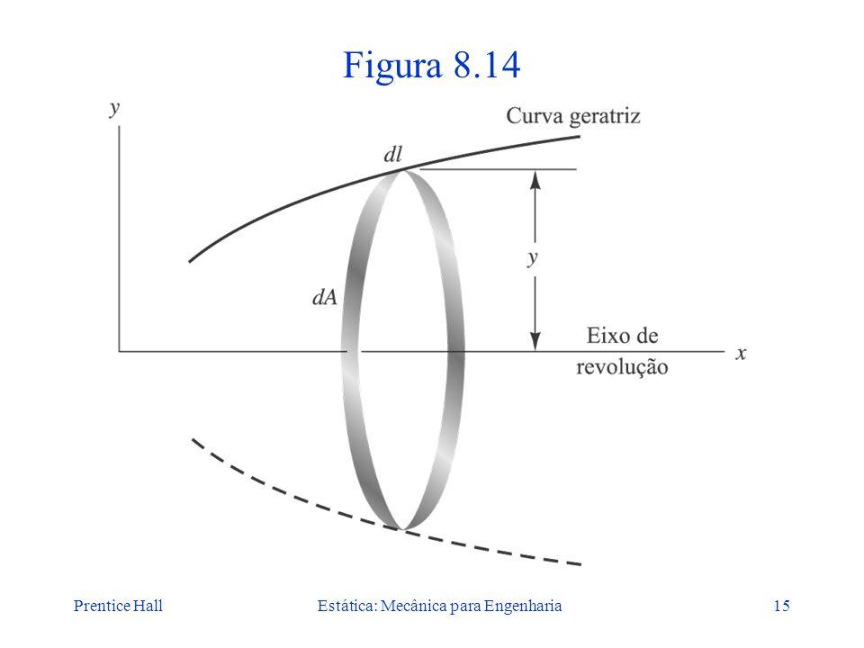 Prentice HallEstática: Mecânica para Engenharia15 Figura 8.14