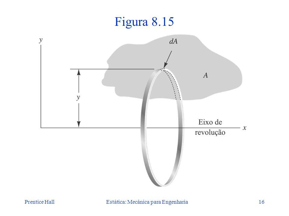 Prentice HallEstática: Mecânica para Engenharia16 Figura 8.15