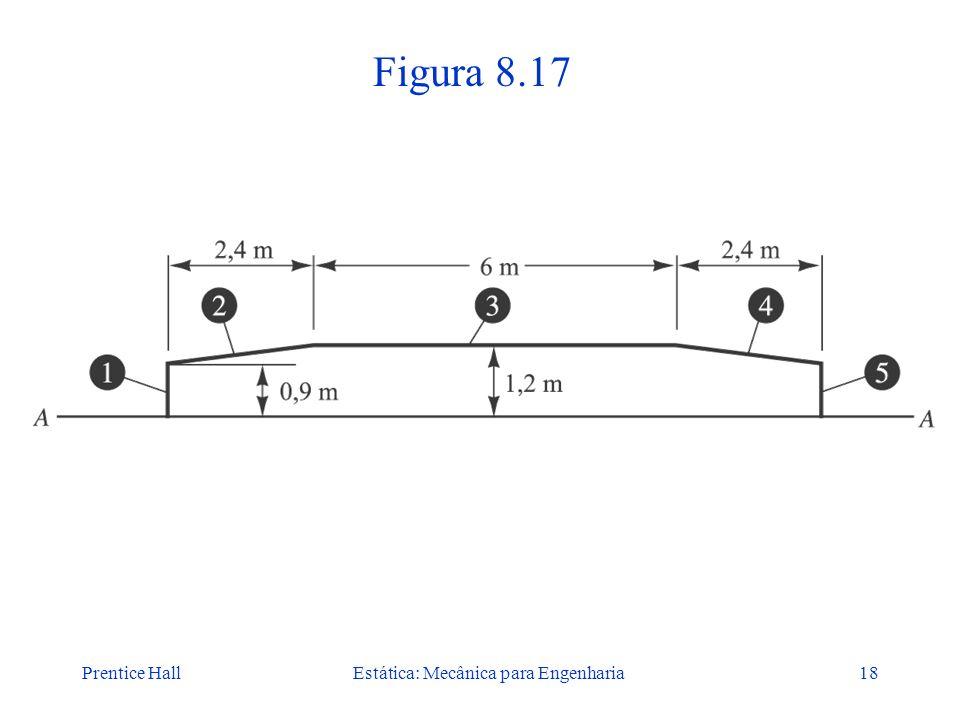 Prentice HallEstática: Mecânica para Engenharia18 Figura 8.17