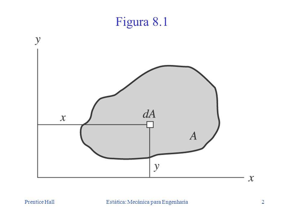Prentice HallEstática: Mecânica para Engenharia3 Figura 8.2