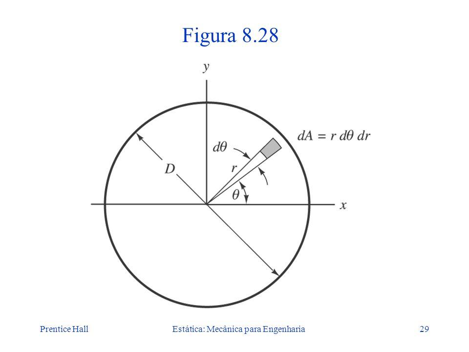Prentice HallEstática: Mecânica para Engenharia29 Figura 8.28