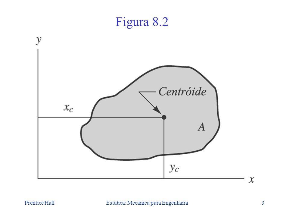 Prentice HallEstática: Mecânica para Engenharia14 Figura 8.13