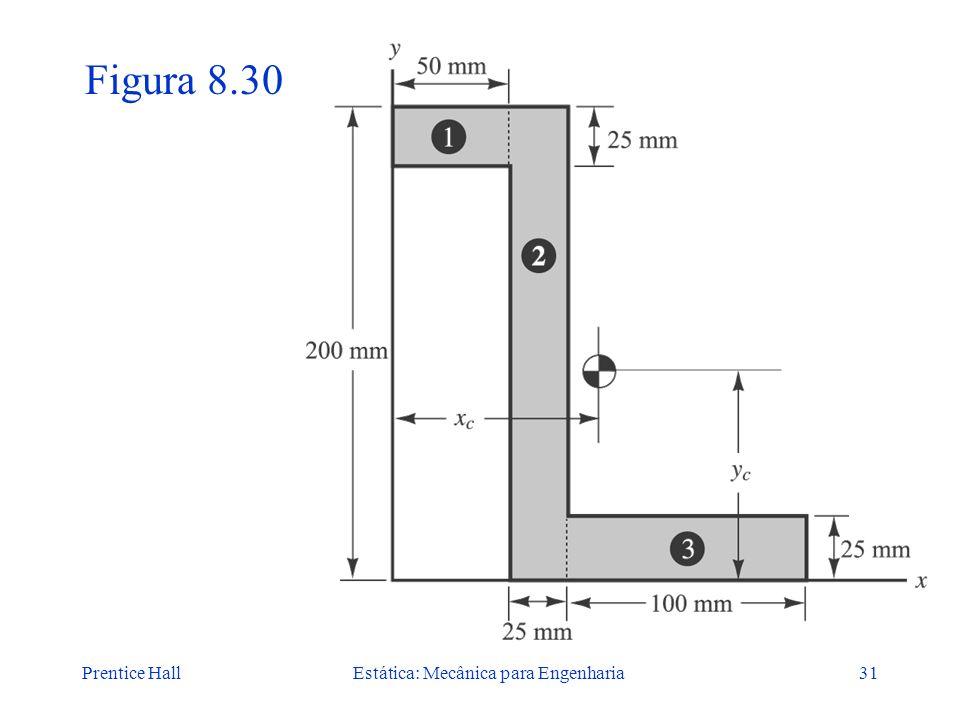 Prentice HallEstática: Mecânica para Engenharia31 Figura 8.30
