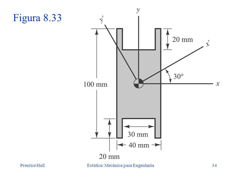 Prentice HallEstática: Mecânica para Engenharia34 Figura 8.33