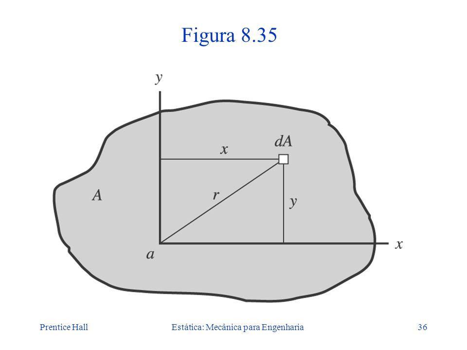 Prentice HallEstática: Mecânica para Engenharia36 Figura 8.35