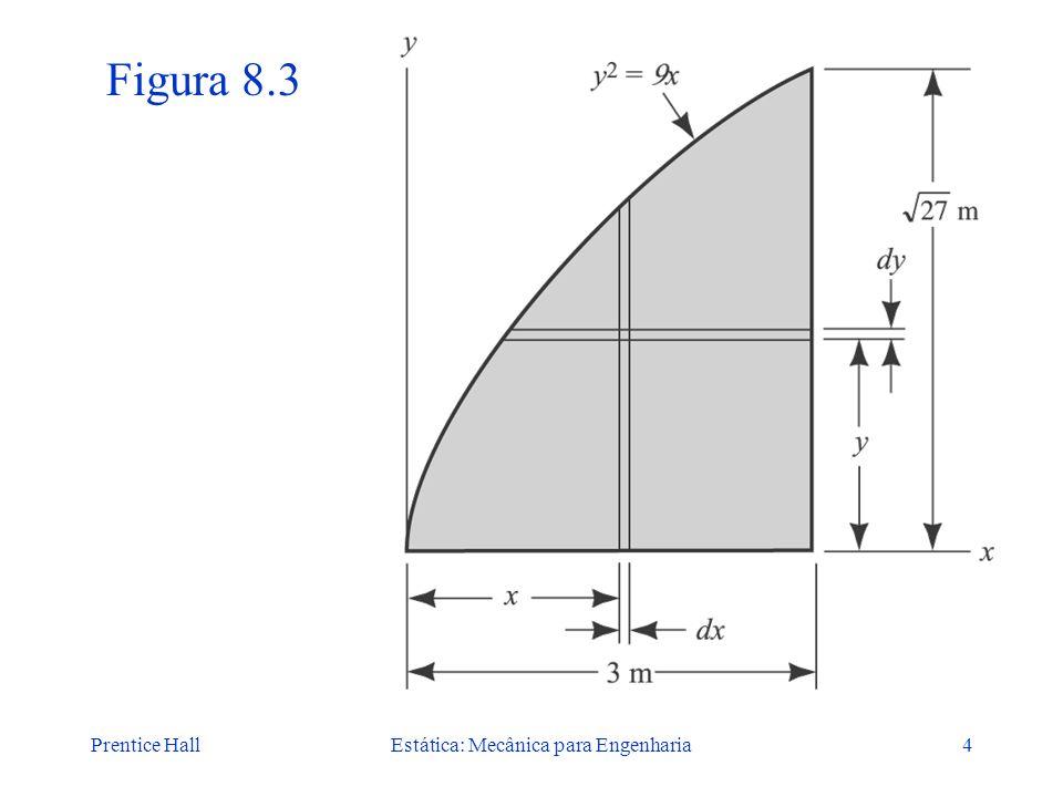 Prentice HallEstática: Mecânica para Engenharia4 Figura 8.3