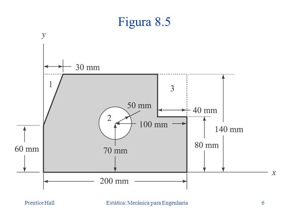 Prentice HallEstática: Mecânica para Engenharia6 Figura 8.5