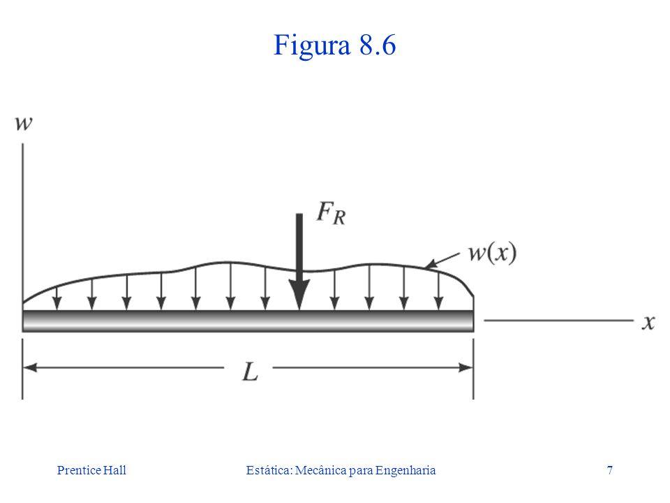 Prentice HallEstática: Mecânica para Engenharia7 Figura 8.6