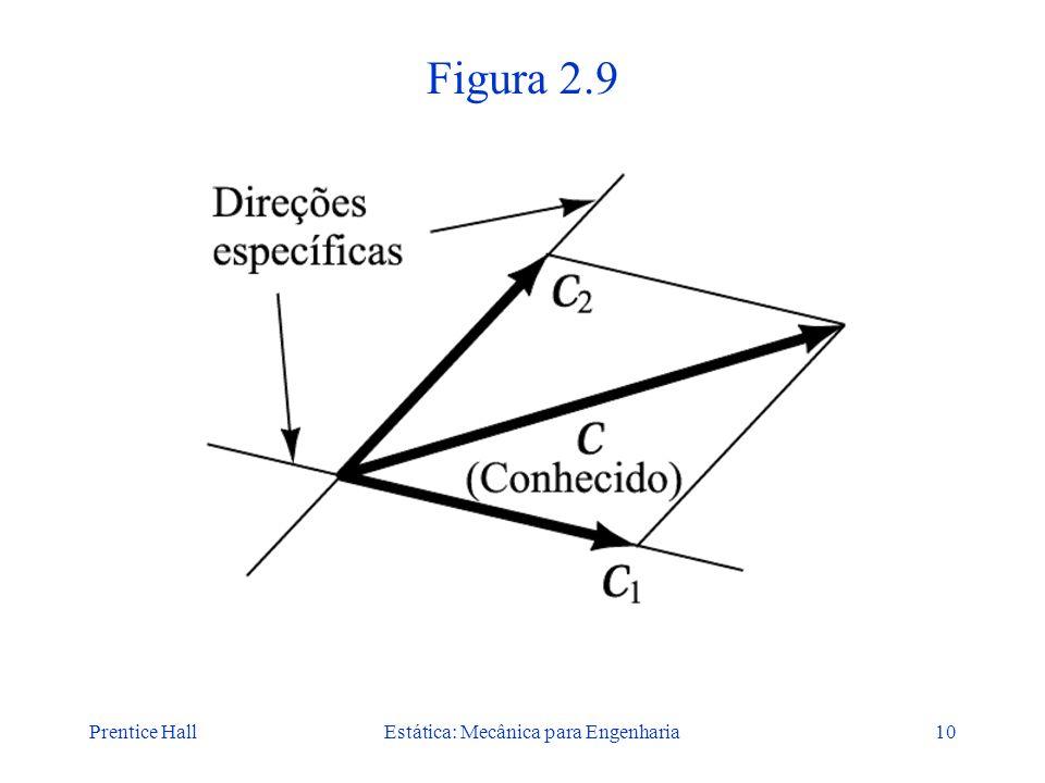 Prentice HallEstática: Mecânica para Engenharia10 Figura 2.9