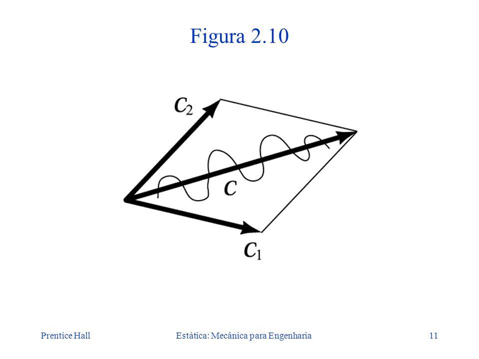 Prentice HallEstática: Mecânica para Engenharia11 Figura 2.10