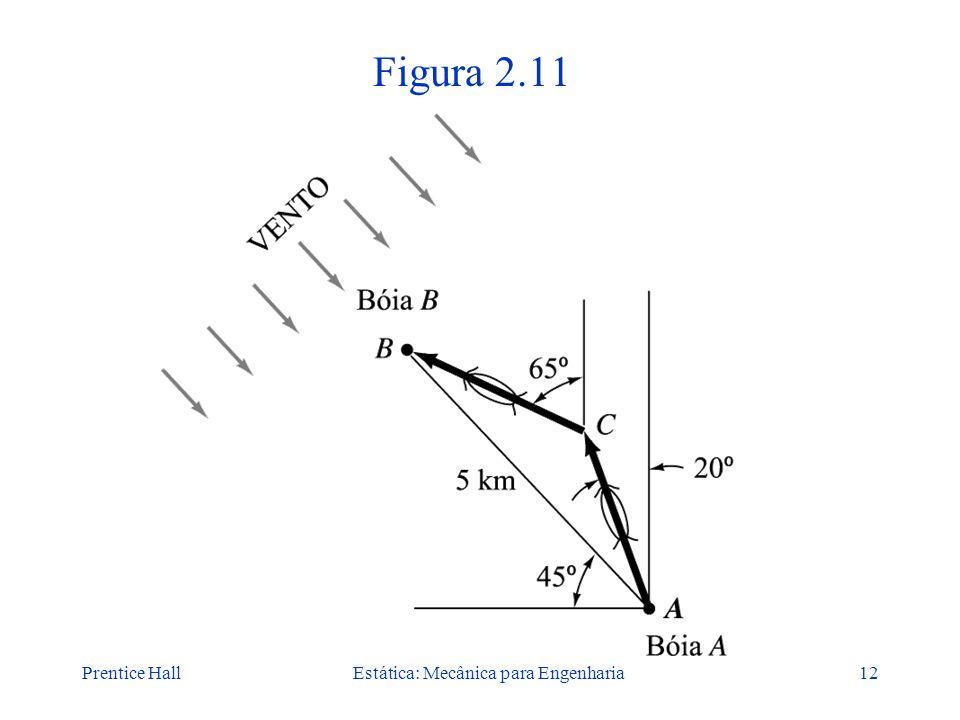 Prentice HallEstática: Mecânica para Engenharia12 Figura 2.11