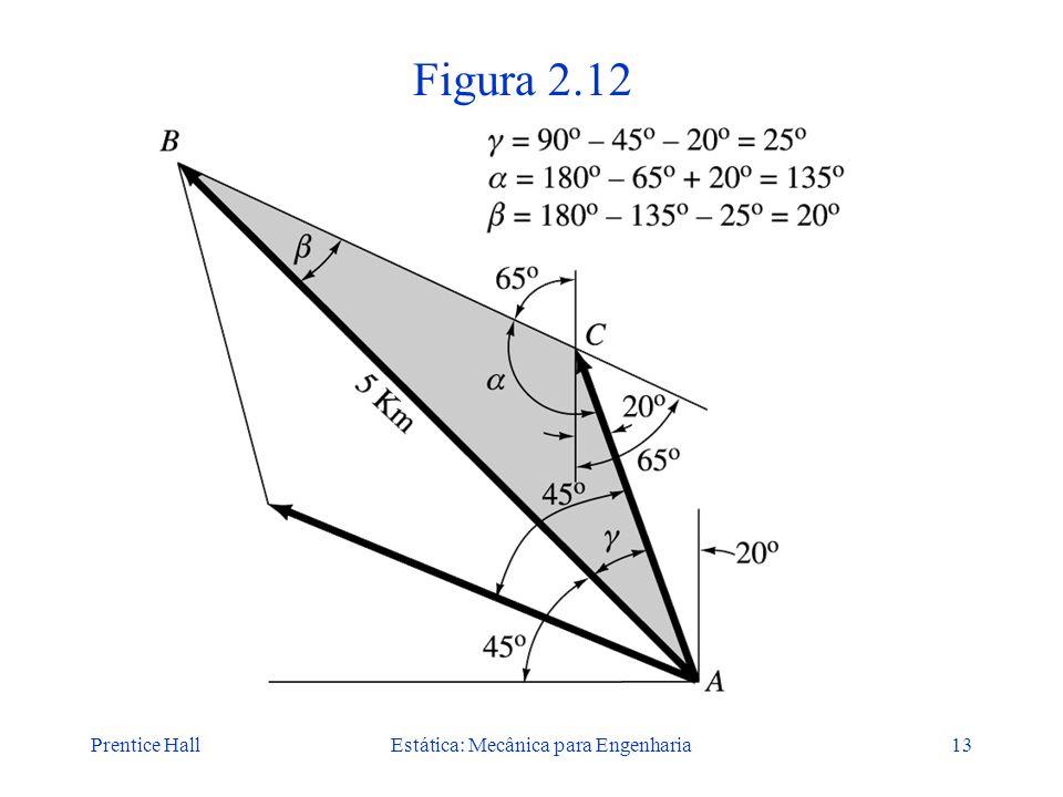 Prentice HallEstática: Mecânica para Engenharia13 Figura 2.12