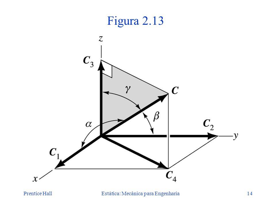 Prentice HallEstática: Mecânica para Engenharia14 Figura 2.13