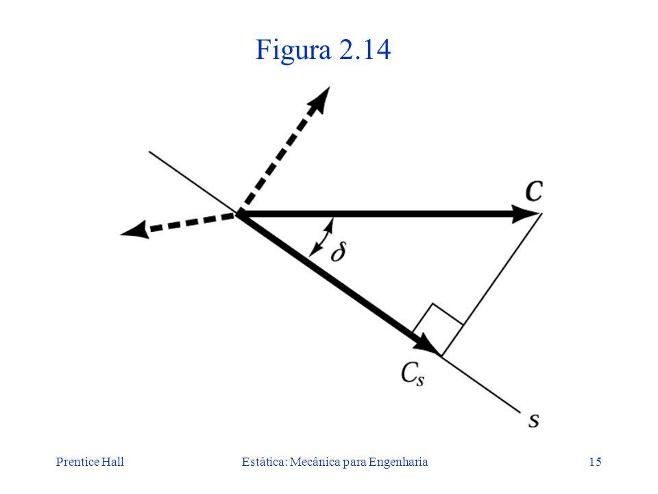 Prentice HallEstática: Mecânica para Engenharia15 Figura 2.14