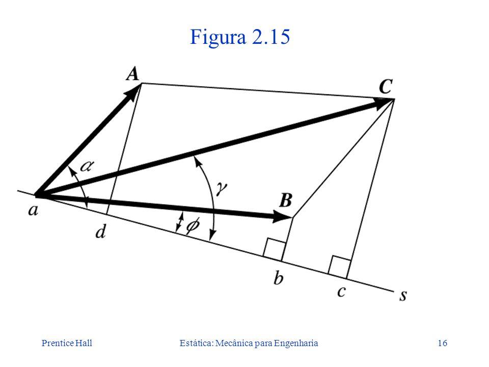 Prentice HallEstática: Mecânica para Engenharia16 Figura 2.15