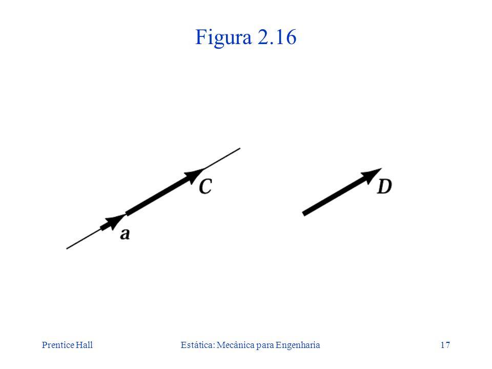 Prentice HallEstática: Mecânica para Engenharia17 Figura 2.16