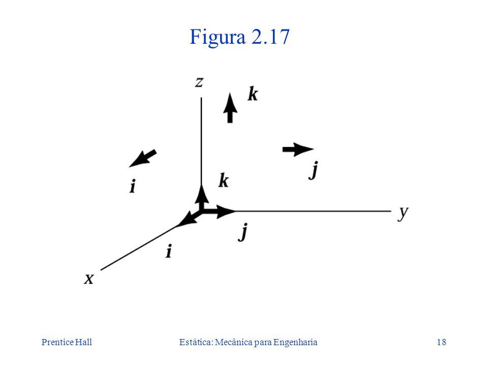 Prentice HallEstática: Mecânica para Engenharia18 Figura 2.17