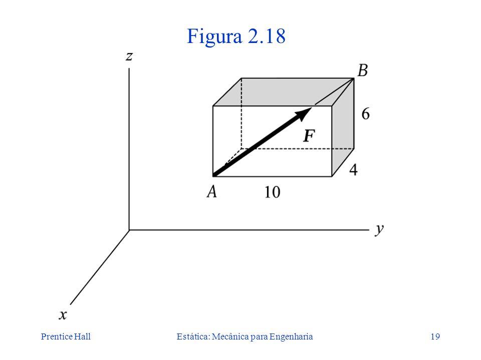 Prentice HallEstática: Mecânica para Engenharia19 Figura 2.18