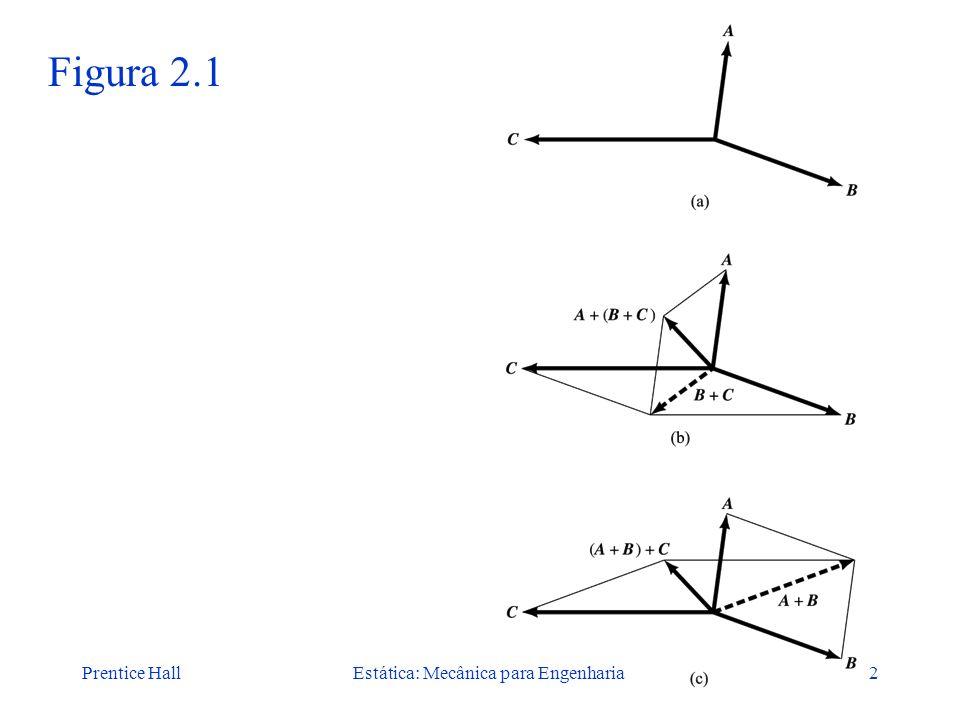 Prentice HallEstática: Mecânica para Engenharia2 Figura 2.1
