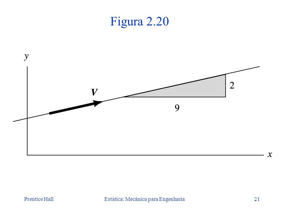 Prentice HallEstática: Mecânica para Engenharia21 Figura 2.20