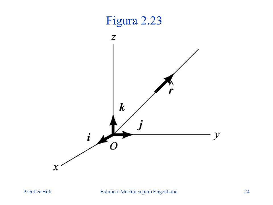 Prentice HallEstática: Mecânica para Engenharia24 Figura 2.23