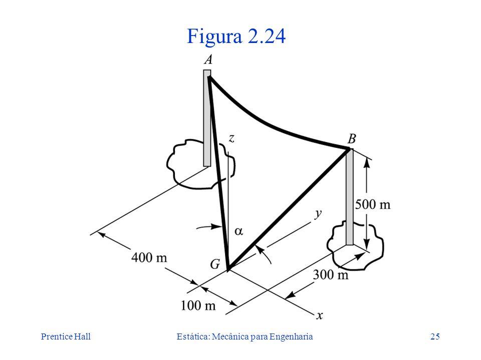 Prentice HallEstática: Mecânica para Engenharia25 Figura 2.24