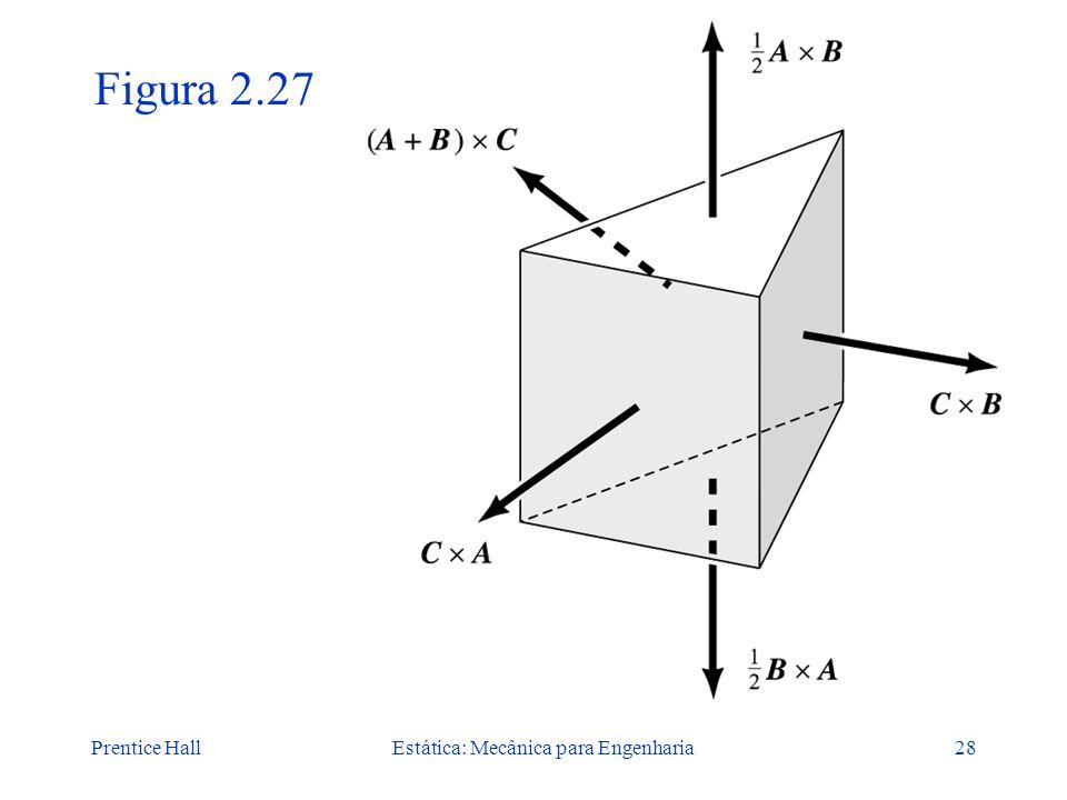 Prentice HallEstática: Mecânica para Engenharia28 Figura 2.27