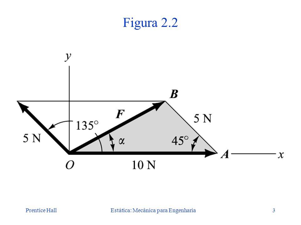 Prentice HallEstática: Mecânica para Engenharia3 Figura 2.2