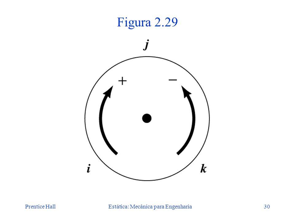 Prentice HallEstática: Mecânica para Engenharia30 Figura 2.29