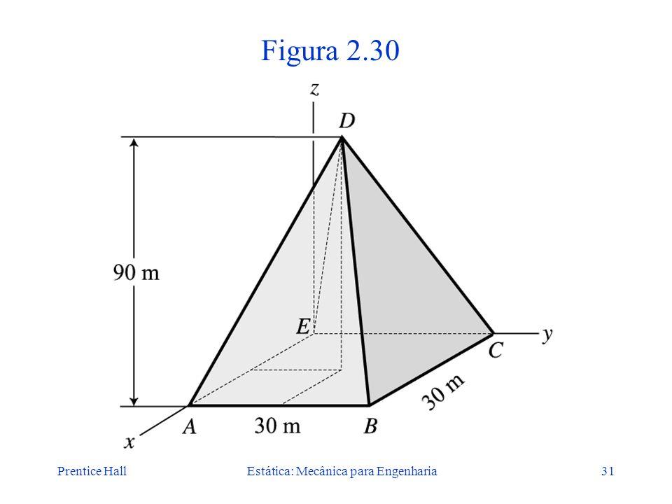 Prentice HallEstática: Mecânica para Engenharia31 Figura 2.30