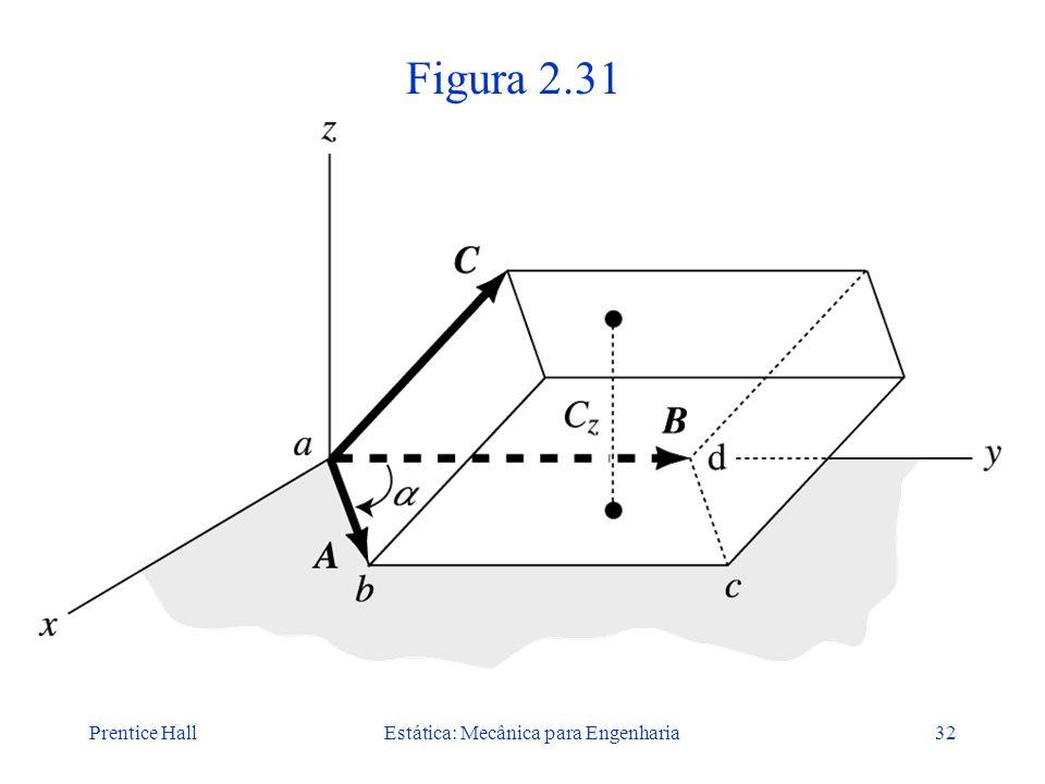 Prentice HallEstática: Mecânica para Engenharia32 Figura 2.31