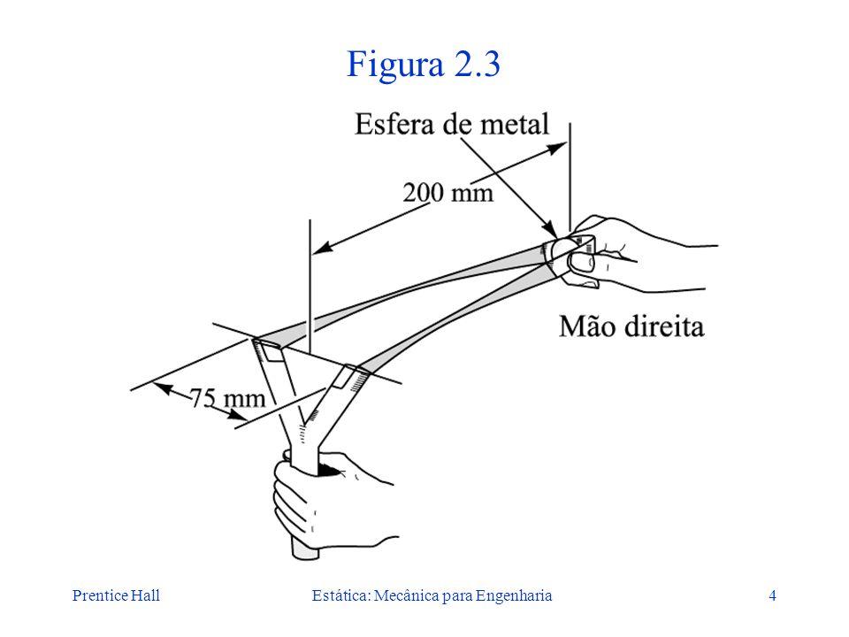 Prentice HallEstática: Mecânica para Engenharia4 Figura 2.3