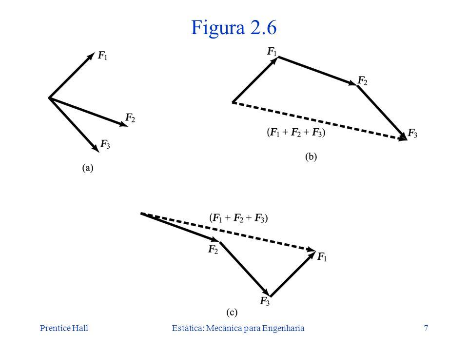 Prentice HallEstática: Mecânica para Engenharia7 Figura 2.6