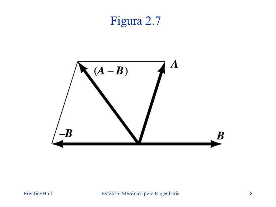 Prentice HallEstática: Mecânica para Engenharia8 Figura 2.7