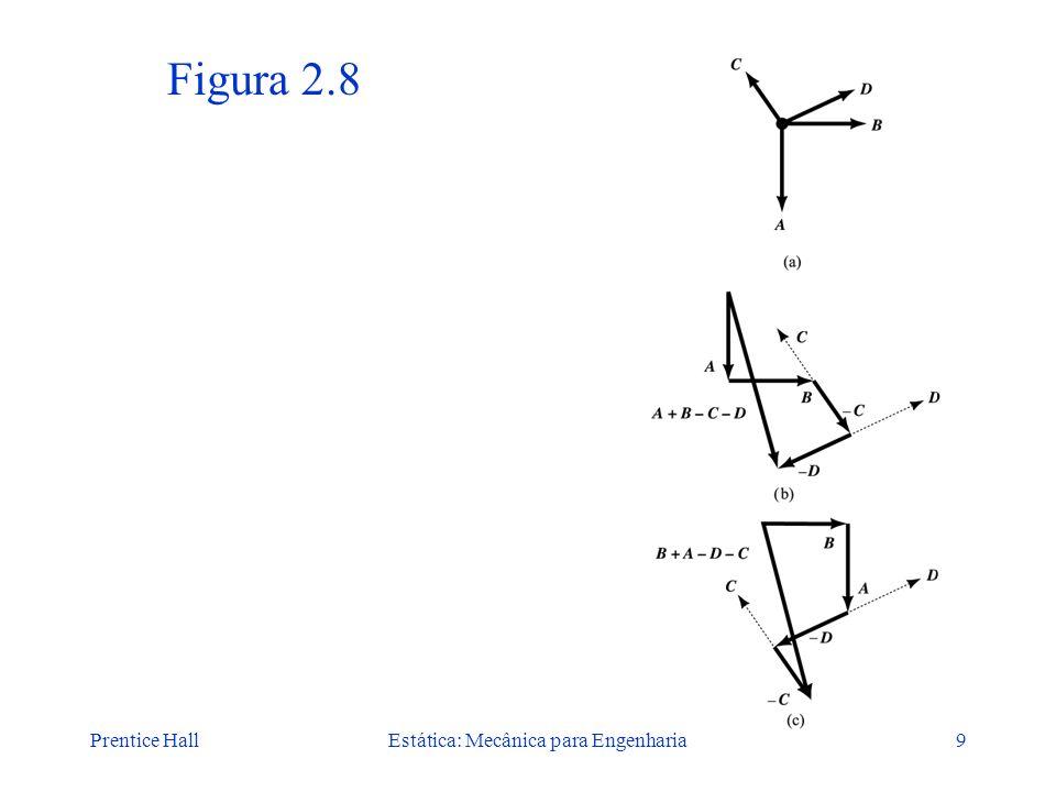 Prentice HallEstática: Mecânica para Engenharia9 Figura 2.8