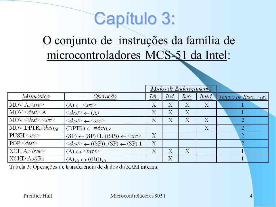 Prentice HallMicrocontroladores 80514 Capítulo 3: O conjunto de instruções da família de microcontroladores MCS-51 da Intel: