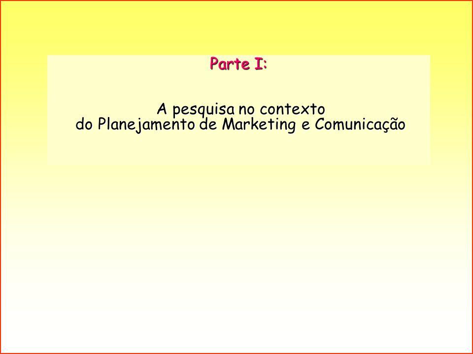 Parte III: Os métodos de Pesquisa Os métodos de Pesquisa Determinando os procedimentos metodológicos para a realização do projeto e o tipo de análise desejada.