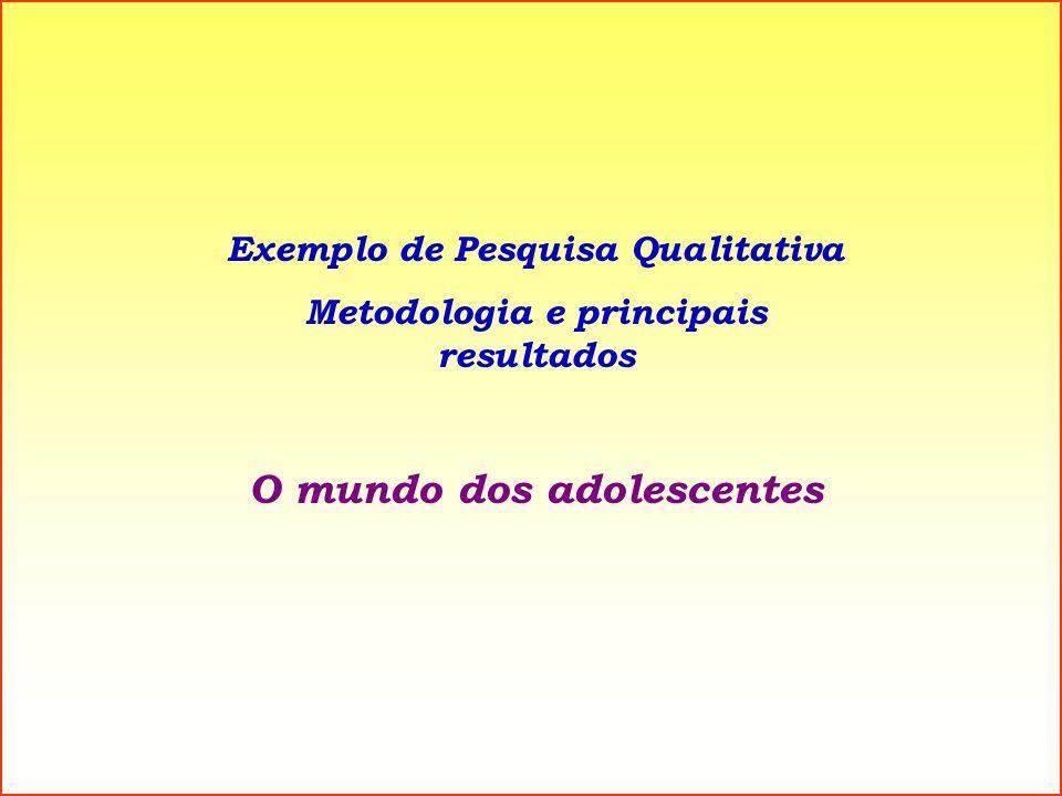 Exemplo de Pesquisa Qualitativa Metodologia e principais resultados O mundo dos adolescentes