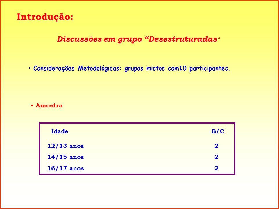 Introdução: Discussões em grupo Desestruturadas Discussões em grupo Desestruturadas Considerações Metodológicas: grupos mistos com10 participantes. Am