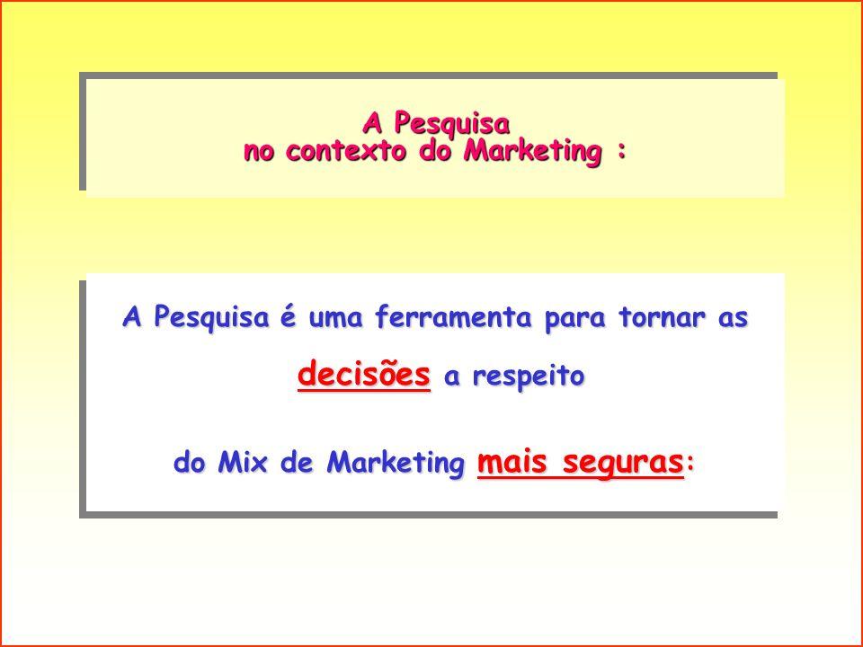 A Pesquisa no contexto do Marketing : A Pesquisa no contexto do Marketing : A Pesquisa é uma ferramenta para tornar as decisões a respeito decisões a