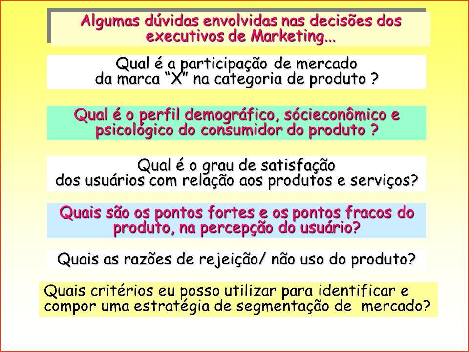 Qual é a participação de mercado da marca X na categoria de produto ? Qual é o perfil demográfico, sócieconômico e psicológico do consumidor do produt