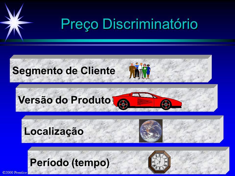 ©2000 Prentice Hall Preço Discriminatório Período (tempo)Versão do ProdutoSegmento de ClienteLocalização