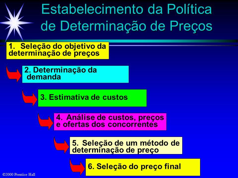 ©2000 Prentice Hall Estabelecimento da Política de Determinação de Preços 1.Seleção do objetivo da determinação de preços 2. Determinação da demanda 3
