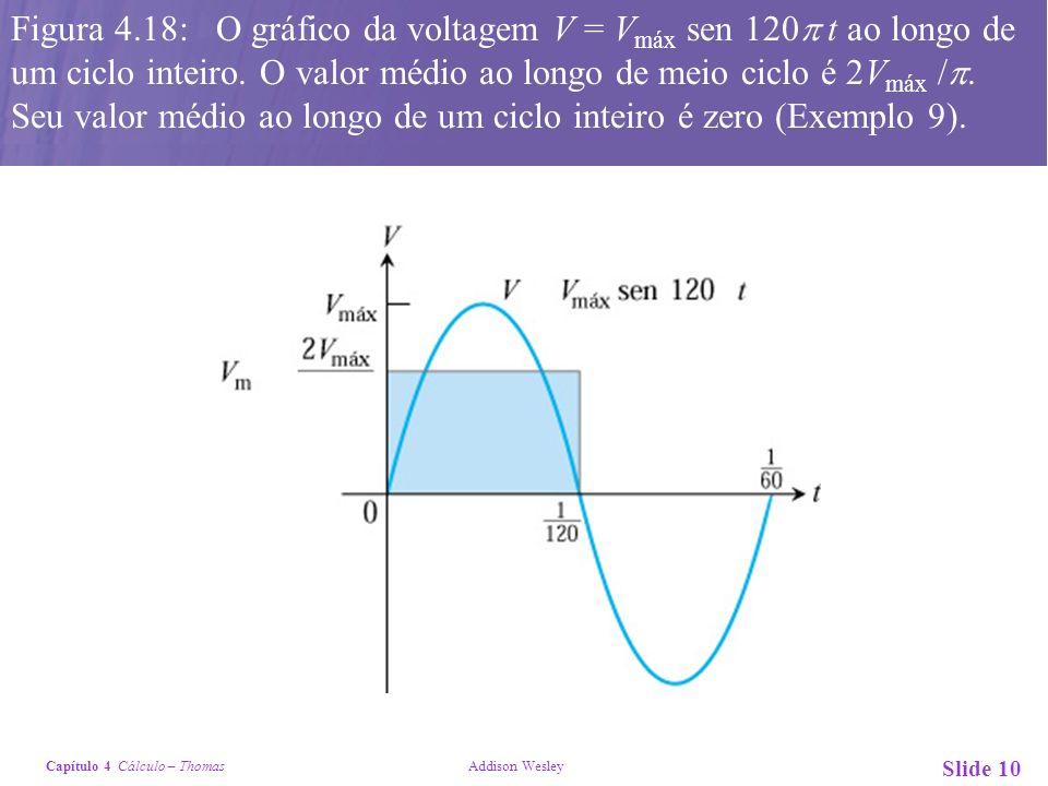 Capítulo 4 Cálculo – Thomas Addison Wesley Slide 10 Figura 4.18: O gráfico da voltagem V = V máx sen 120 t ao longo de um ciclo inteiro. O valor médio