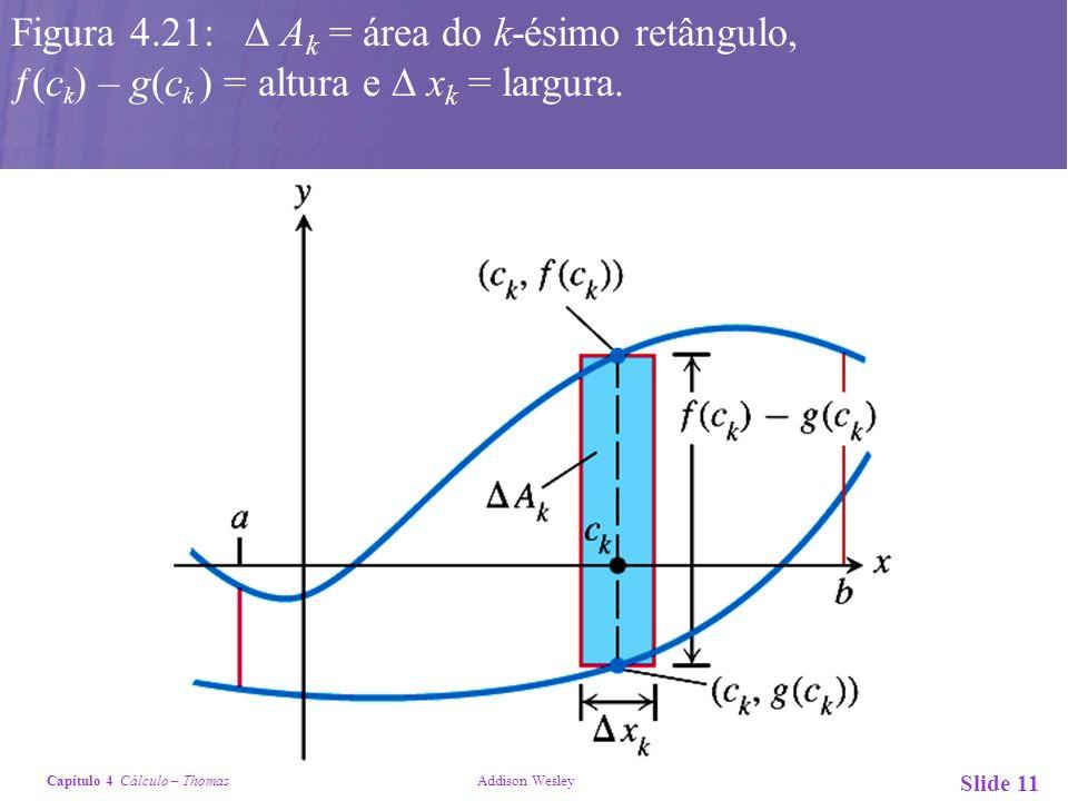 Capítulo 4 Cálculo – Thomas Addison Wesley Slide 11 Figura 4.21: A k = área do k-ésimo retângulo, ƒ(c k ) – g(c k ) = altura e x k = largura.