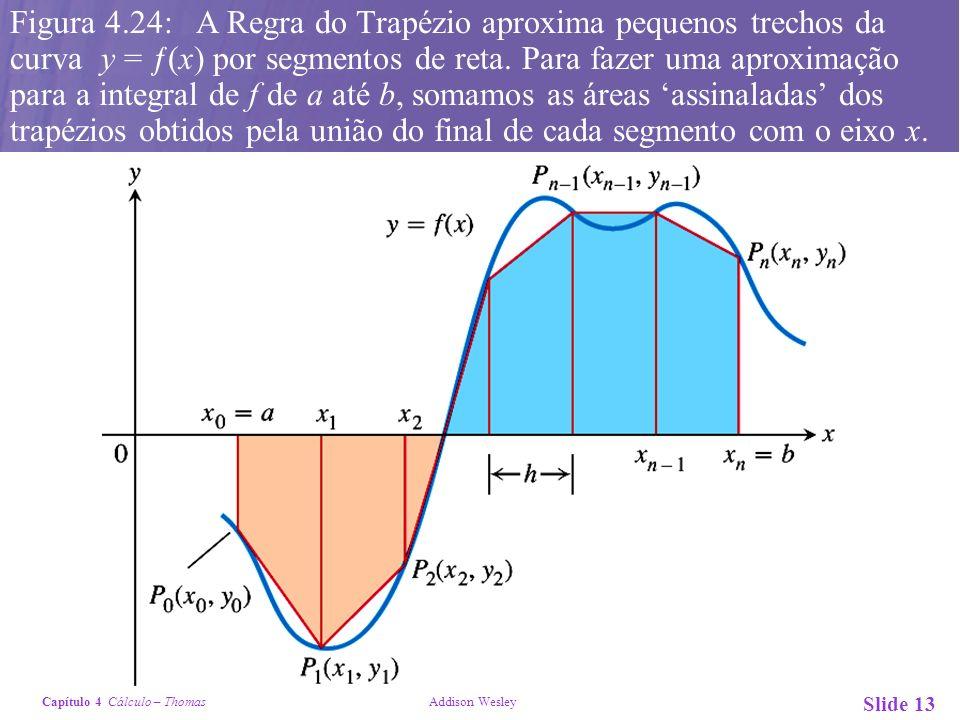 Capítulo 4 Cálculo – Thomas Addison Wesley Slide 13 Figura 4.24: A Regra do Trapézio aproxima pequenos trechos da curva y = ƒ(x) por segmentos de reta