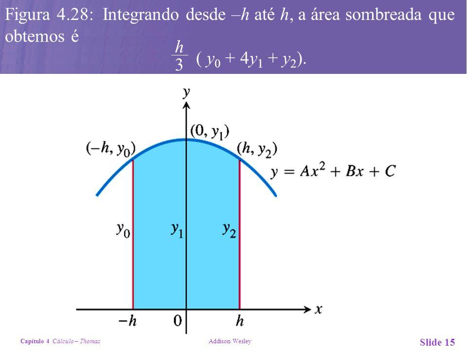 Capítulo 4 Cálculo – Thomas Addison Wesley Slide 15 Figura 4.28: Integrando desde –h até h, a área sombreada que obtemos é ( y 0 + 4y 1 + y 2 ). h3h3