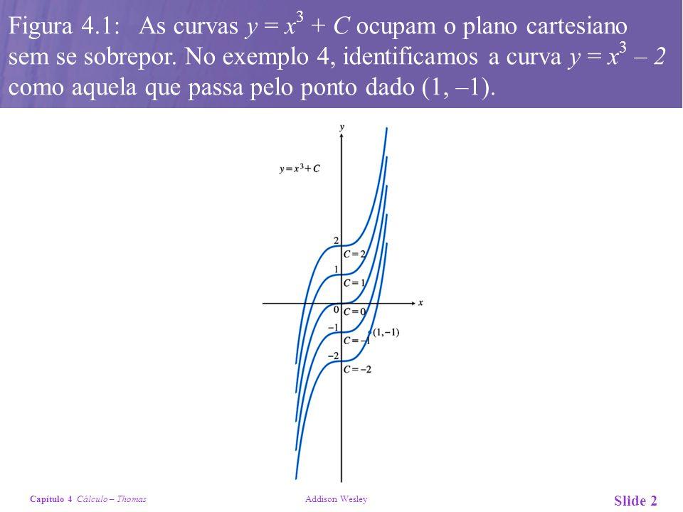 Capítulo 4 Cálculo – Thomas Addison Wesley Slide 2 Figura 4.1: As curvas y = x 3 + C ocupam o plano cartesiano sem se sobrepor. No exemplo 4, identifi