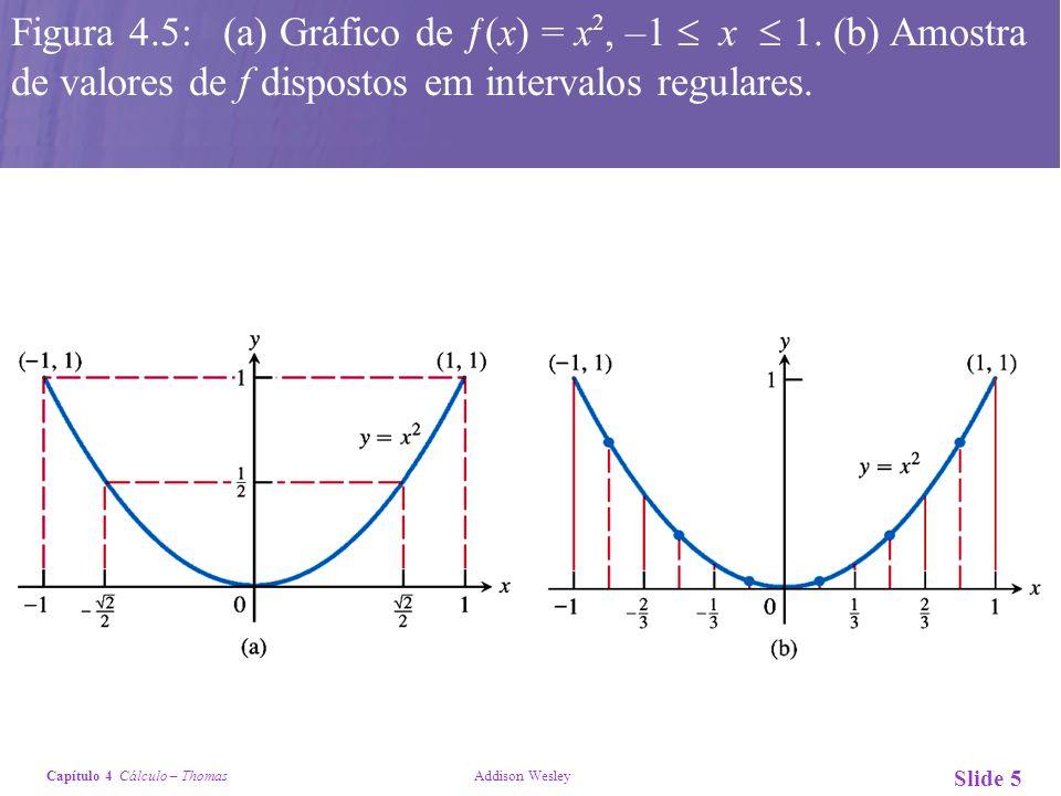 Capítulo 4 Cálculo – Thomas Addison Wesley Slide 5 Figura 4.5: (a) Gráfico de ƒ(x) = x 2, –1 x 1. (b) Amostra de valores de f dispostos em intervalos