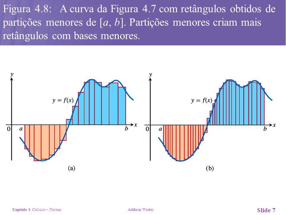 Capítulo 4 Cálculo – Thomas Addison Wesley Slide 7 Figura 4.8: A curva da Figura 4.7 com retângulos obtidos de partições menores de [a, b]. Partições
